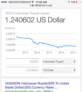IDR 16,5000 = USD 1.24