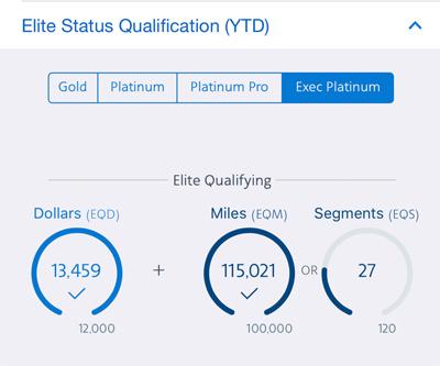 AA Elite Qualification 2017