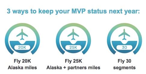 Alaska MVP